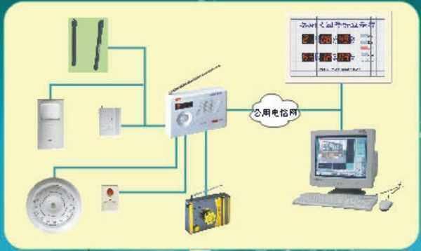 "JSFD-2 防盗报警系统由各种探头、ID数码锁、防盗报警器、计算机监控中心、报警显示屏等组成,实现了拒窃贼于室外""的理念,具有强大的防盗报警能力,能对家庭或办公场所进行全方位的防护。    JSFD-2 防盗报警系统可以由ID数码锁联动控制,锁门和开门即实现了对系统的布防和撤防操作,无需另外使用键盘、遥控器等设备对系统进行布/撤防操作,自然而方便,彻底解决了误操作带来误报警的困扰,实现了真正意义上的智能化。    JSFD-2 防盗报警系统具备联网功能,不但可以单独使用,也适合居民小区集"