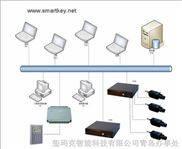 SKEPS-VS视频服务器