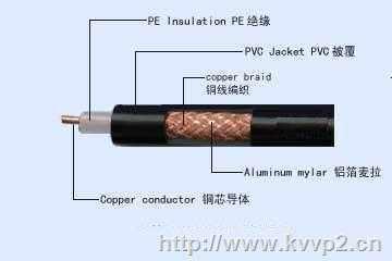 SYV-50-2同轴射频电缆