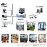 物业管理闭路电视监控系统,闭路电视,闭路监控