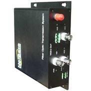 3路視頻+1路同向音頻模擬光端機