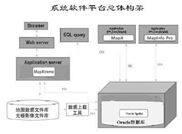 光缆监测管理地理信息系统