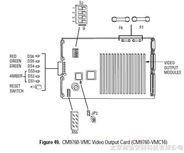 派尔高矩阵输出卡,CM9760-VMC16,CM9760-VMC8,CM9760-VMC4