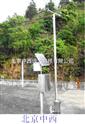 九要素便攜式自動氣象站說明書
