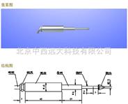 位移传感器 GA系列(GA-2)厂家