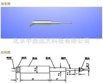 位移傳感器 GA系列(GA-2)廠家
