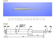 位移传感器 GA系列(GA-25)ZDDS-GA-25型010-