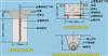 防静电接地工程布置图