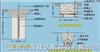 HWD防静电接地工程1